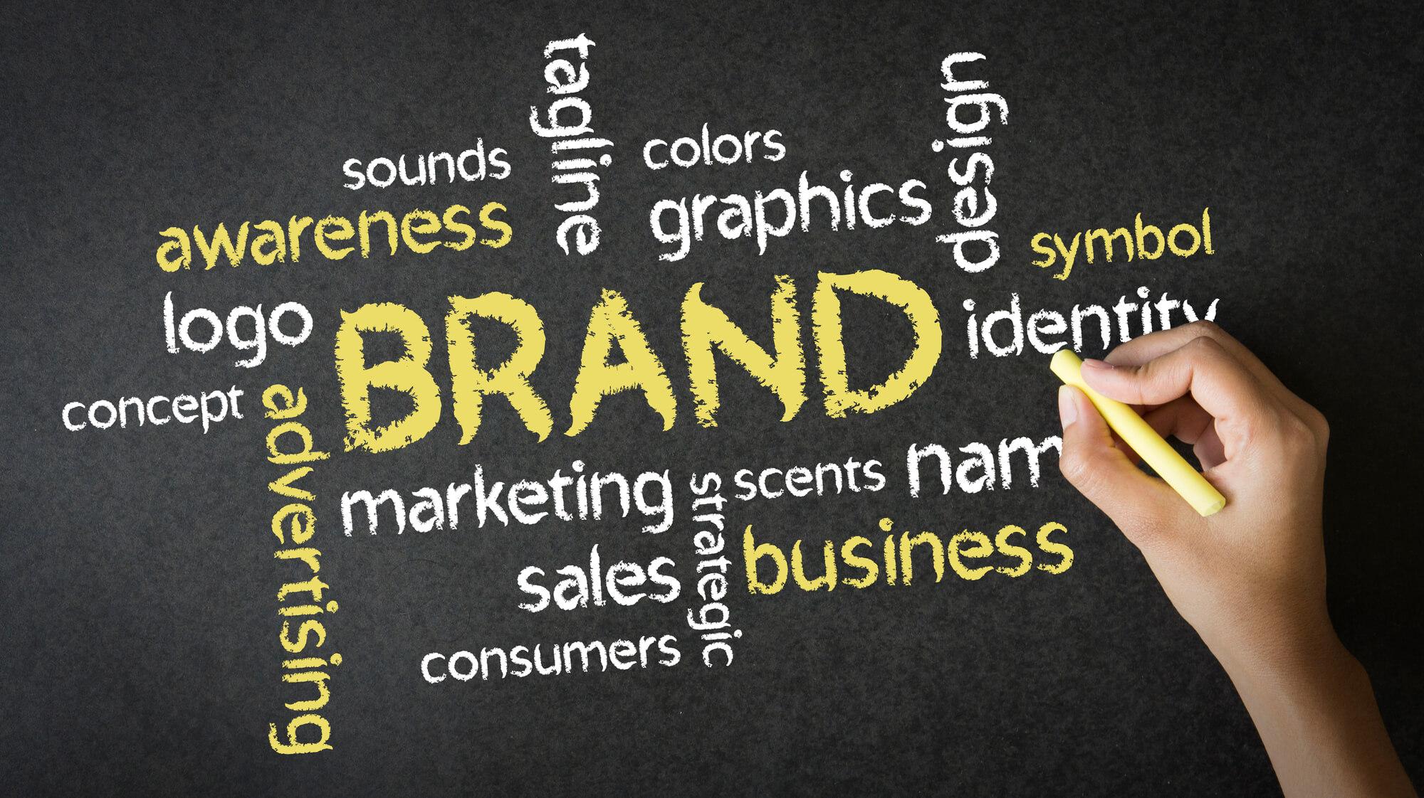 topics for branding